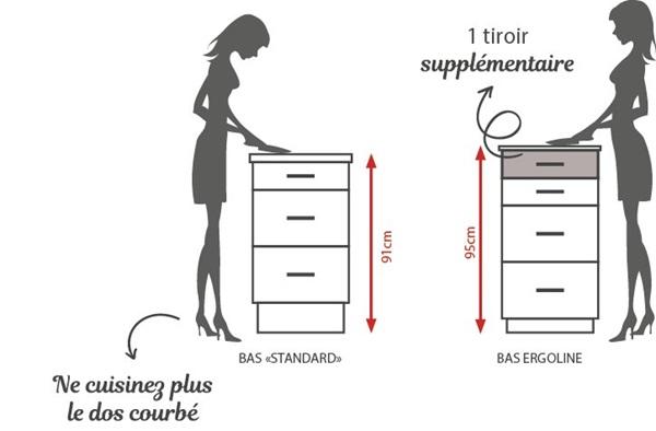 Ne cuisinez plus le dos courbé - 1 tiroir supplémentaire